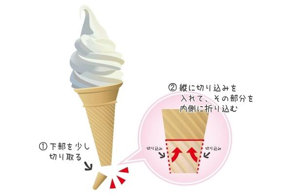 老若男女に愛されるソフトクリーム!正しく美味しい食べ方は?